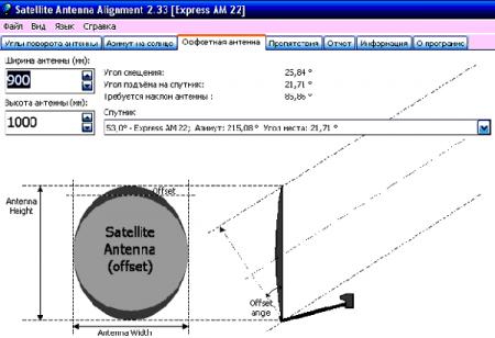 Satellite Antenna Alignment - Расчет угла поворота спутниковой антенны