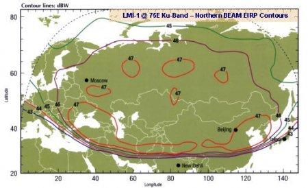 LMI-1, 75E, Ku-band, северный луч